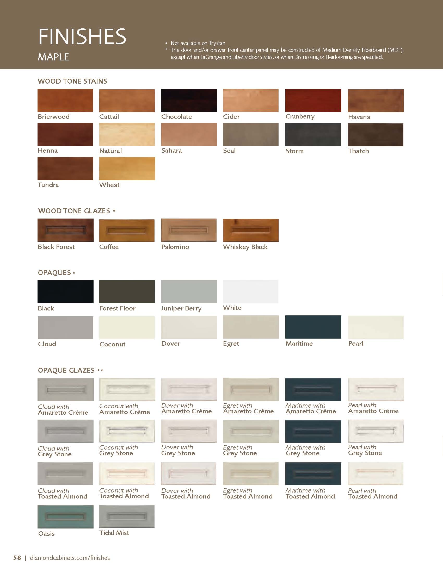 Kitchen cabinet finishes for Kitchen cabinet finishes