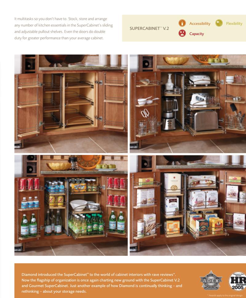Organized Kitchen Cabinets: Get Organized Kitchen Cabinets
